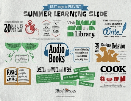 summer_reading_slide