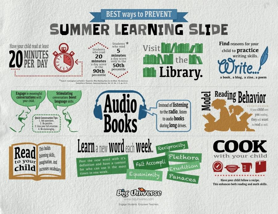 summer_reading_slide
